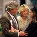Как помочь ребенку выбрать будущую профессию? как выбрать профессию